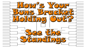 How is your bracket holding out?  Check out the standings so far.